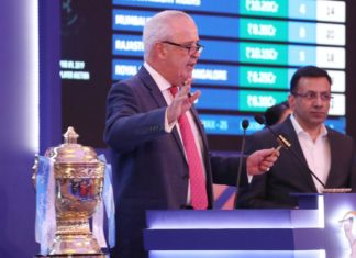 IPL Auction Players List 2020