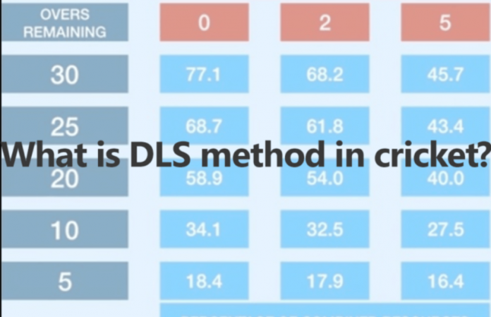 What is DLS method in cricket