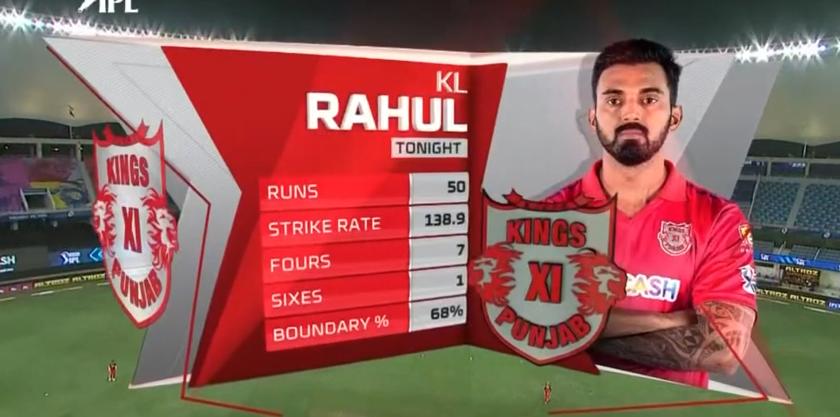 IPL 2020 KXIP vs RCB KL Rahul Half century