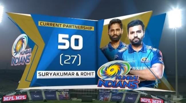 Rohit Sharma and Surya Kumar Yadav makes 50 runs partnership
