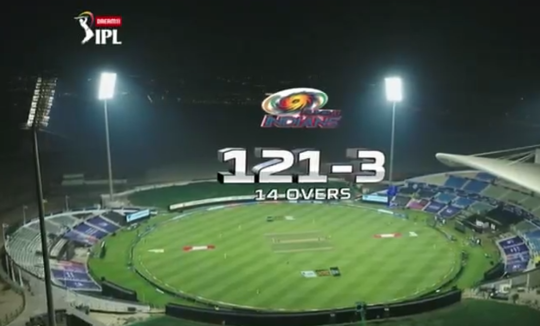 Mumbai Indians Score