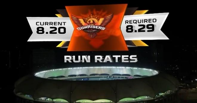 SRH run rate