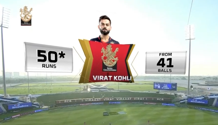 Kohli reached his half century off 41 deliveries