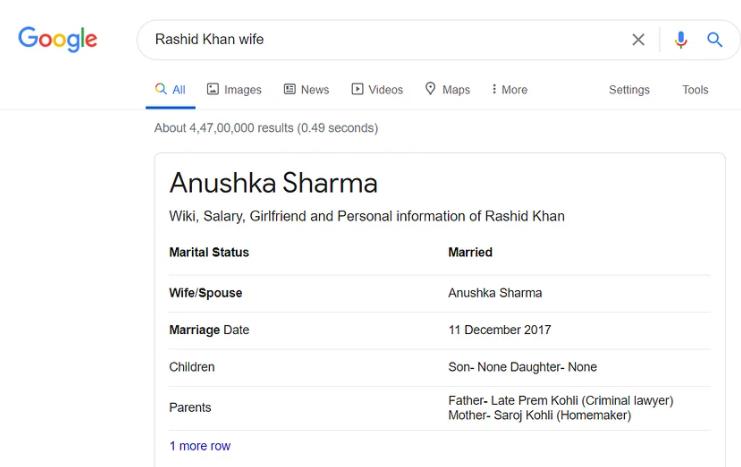 Anushka Sharma names highlighted while searching for Rashid Khan's wife