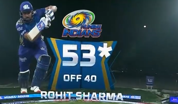 Rohit Half century from 40 deliveries