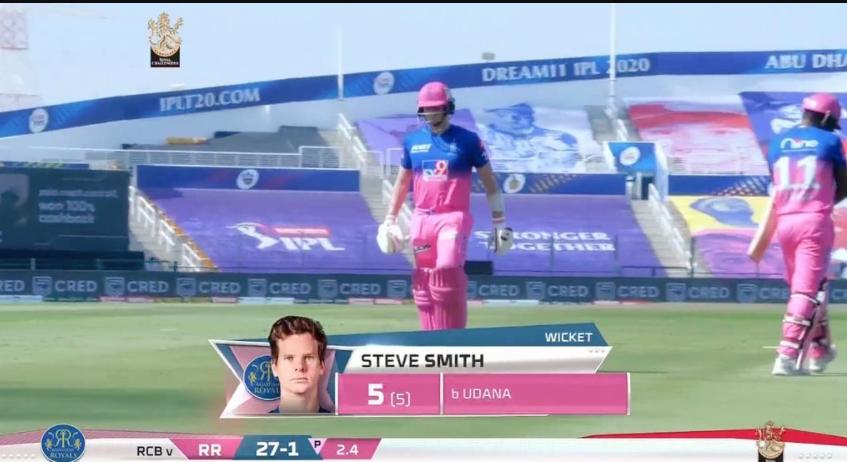 IPL 2020 RCB vs RR Steve dismissed for 5 runs