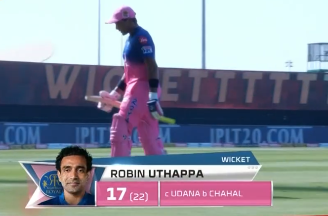 Uthappa dismissed for 17 runs