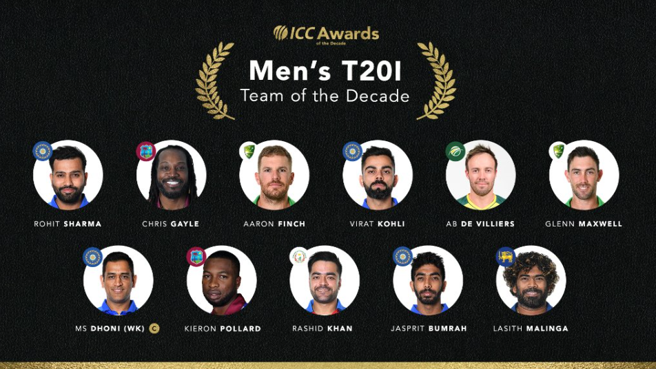Dhoni captains the ICC Men's T20I team of the decade