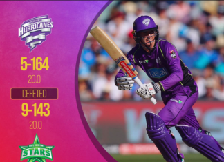 BBL 2020 Hobart Hurricanes vs Melbourne Stars Highlights