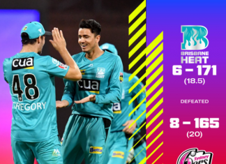 BBL 2020 Brisbane Heat vs Sydney Sixers Highlights