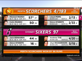 Perth Scorchers vs Sydney Sixers highlights