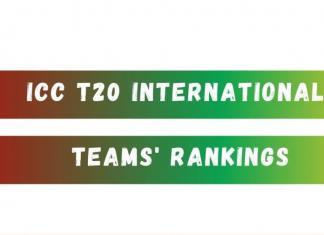 ICC Men's T20I Team Rankings - Current Updates
