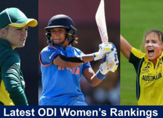 ICC Women's ODI Team Ranking