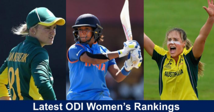 ICC Women's ODI Team Ranking