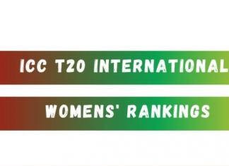 ICC women's T20I team ranking