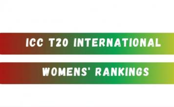 ICC Women's T20I Team Rankings
