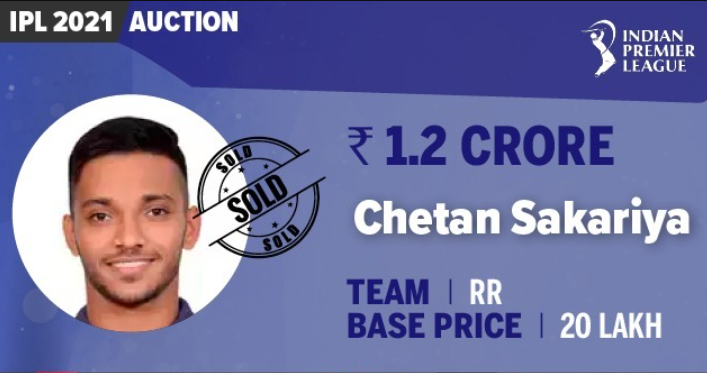 Chetan Sakariya has been roped by Rajasthan Royals for 1.5 Crores in IPL 2021 Auction