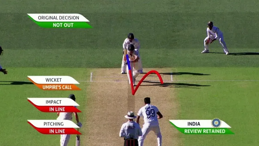 DRS - Hawkeye Analysis for LBW appeal