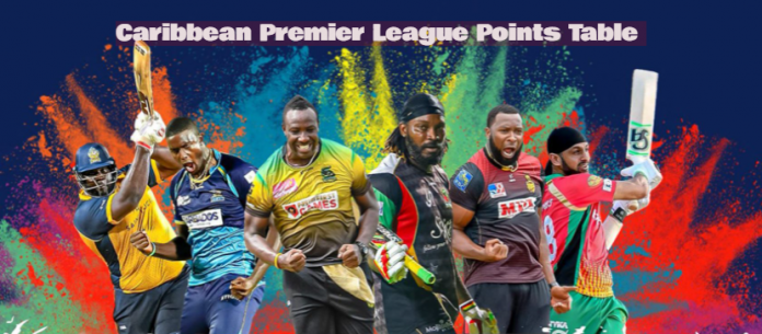 CPL Points table