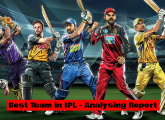 which is the best team in ipl history