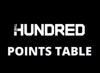 The Hundred Points table