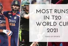 Most Runs in T20 WC 2021